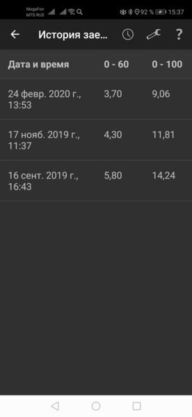 Screenshot_20200224_153705_app.wise.caracceleration.jpg